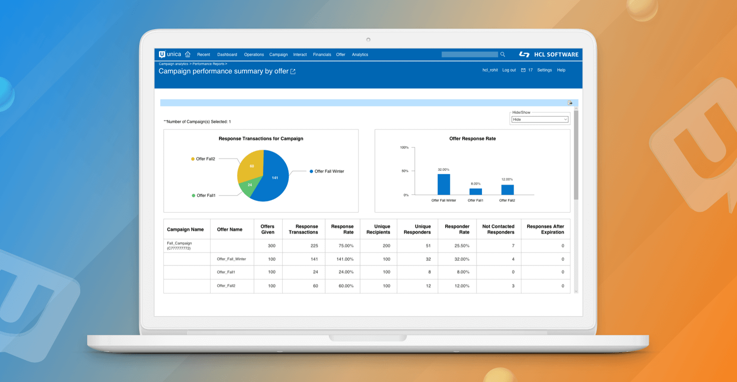 Marketin Reports- Strategy