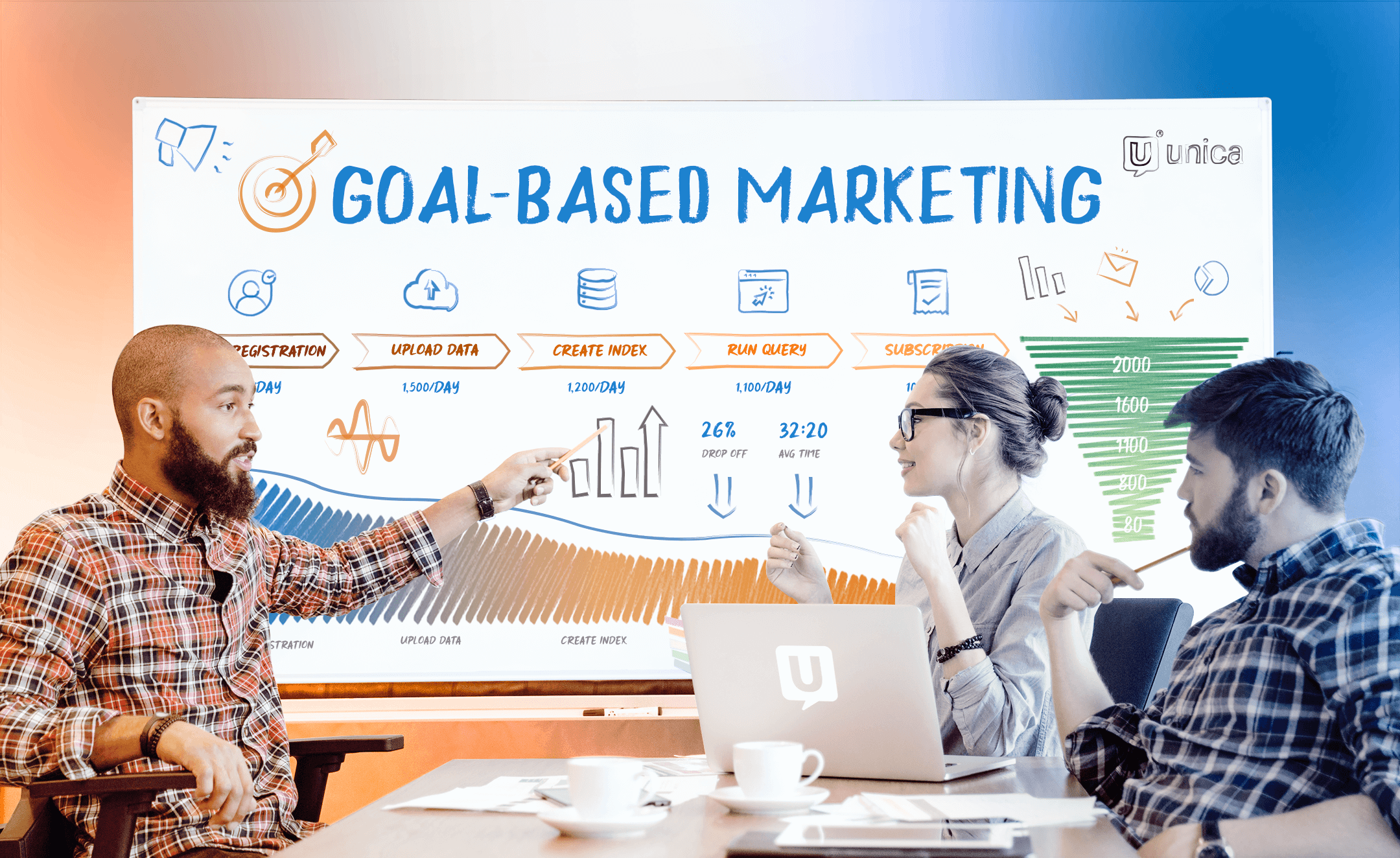 Create your marketing goals with Unica Journey