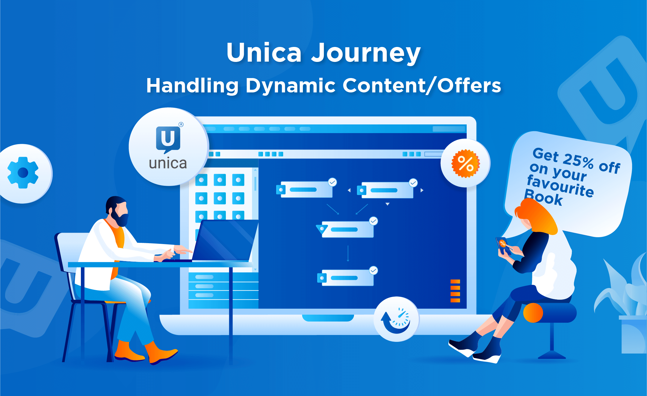 Unica Journey - Dynamic Content and Offers